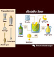 absinsour cocktail infographic set recipe vector image vector image