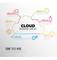 cloud storage - infographic report template vector image vector image