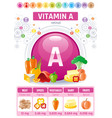 retinol vitamin a food icons healthy eating flat vector image vector image