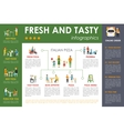 Fresh and Tasty Pizza infographics Flat concept vector image vector image