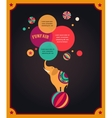 vintage circus poster background with elephant vector image vector image