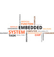 word cloud embedded system vector image vector image