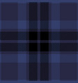 purple and black tartan plaid seamless pattern vector image vector image