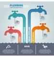 Plumbing Infographic Set vector image vector image