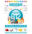 cyanocobalamin vitamin b12 supplement food icons vector image