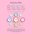 business offer analysis vector image vector image