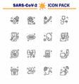 coronavirus 2019-ncov covid-19 prevention icon vector image vector image