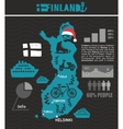 Creative geographic map of Finland - Scandinavian