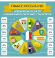 France infographic elements flat style vector image vector image