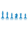 chess piece name set vector image vector image