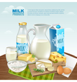 Milk Products Background vector image vector image