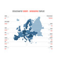 detailed map of europe template for vector image