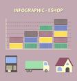 growing online shop eshop business trade vector image vector image