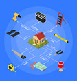 home repair concept isometric view vector image