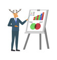 whiteboard with information deer hipster animal vector image vector image