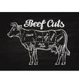 beef cuts template menu design for restaurant