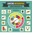 Hunting infographic elements flat style vector image vector image