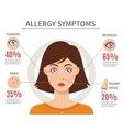 Allergy Symptoms Flat Style Concept vector image vector image