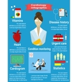 Cardiology infographic with cardiologist vector image