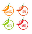 hot pepper spicy heat level icon chili pepper vector image vector image
