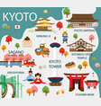 map kyoto attractions and vector image vector image