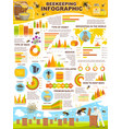 beekeeping industry infographic poster for apiary