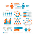 business statistics graph demographics population vector image vector image