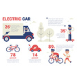Electric car infographic vector image