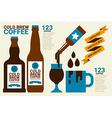 Cold Brew Coffee vector image vector image