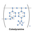 colestyramine or cholestyramine vector image vector image