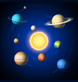solar system showing planets around sun vector image vector image