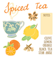 Delicious autumn spiced tea recipe with lemon ora vector image vector image