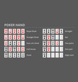 playing cards rank list poker hands sample vector image