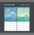 weather application template cloudy and sunny vector image vector image