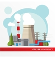 Thermal power station in a flat style vector image