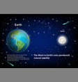 earth and its one moon educational poster vector image