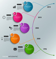 Abstract infographic timeline colored round vector image