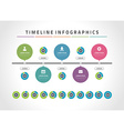 timeline infographic and icons design template vector image