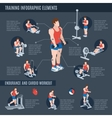 Exercise Machines Infographics vector image