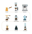 Professional coffee machines vector image vector image
