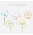 Big dash line round icons on stick Timeline vector image