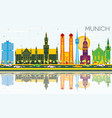 munich germany skyline with color buildings blue vector image vector image