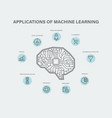 applications of machine learning vector image