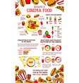 fast food restaurant dishes infographic design vector image