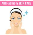 cosmetic procedures botox vector image
