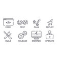 set linear it operations symbol icons on white vector image