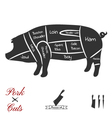 Pork cuts2 vector image vector image