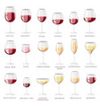 wine glass winery alcohol drink and red vector image