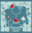 sewing color isometric concept icons vector image