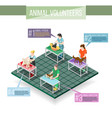 animals volunteers isometric infographics vector image vector image